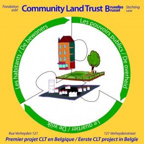 Le Community Land Trust